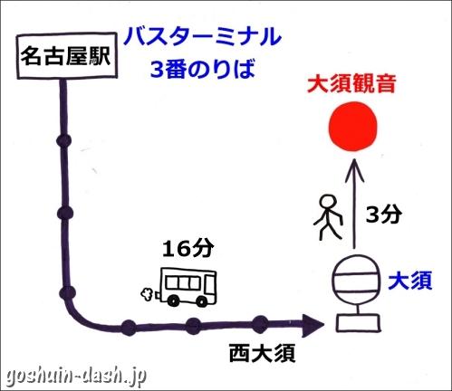 名古屋駅から大須観音の行き方(バス)
