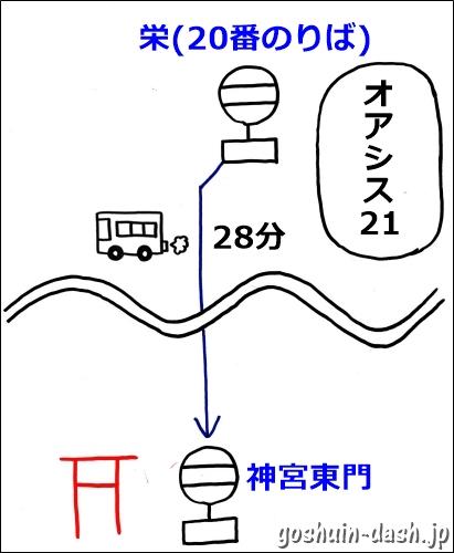 栄から熱田神宮の行き方(バス)