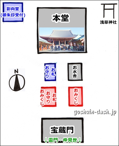 浅草寺(東京都台東区)のおみくじの場所(地図)