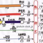 名古屋駅から熱田神宮への行き方(アクセス方法)まとめ